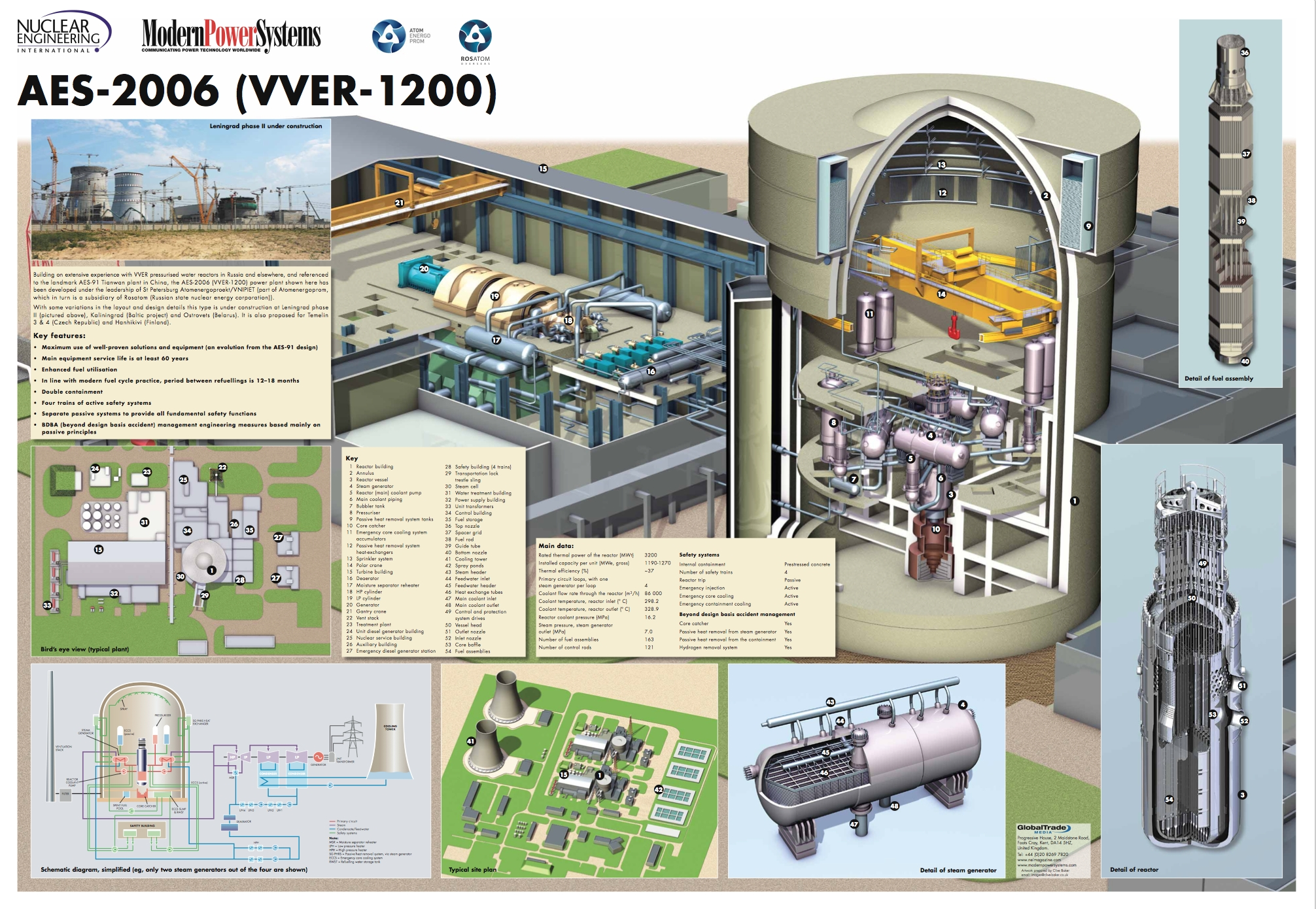How Do Nuclear Power Plants Work Plant Electrical Diagram The Second Building Houses Turbine Hall Where Electric Generator And Auxiliary System Are Located Next Links In Process Chain